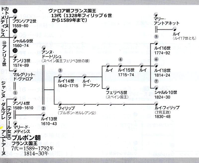 世界史)「18世紀」①イギリスとフランスの戦争。 | 日本の近・現代史 ...